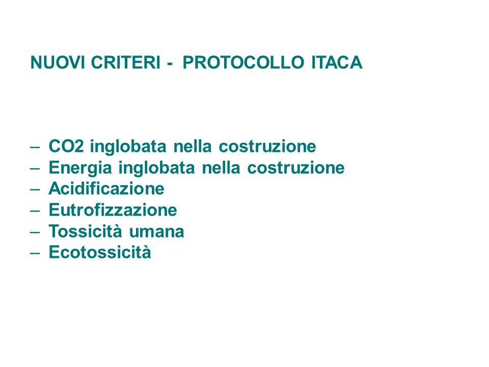 NUOVI CRITERI - PROTOCOLLO ITACA