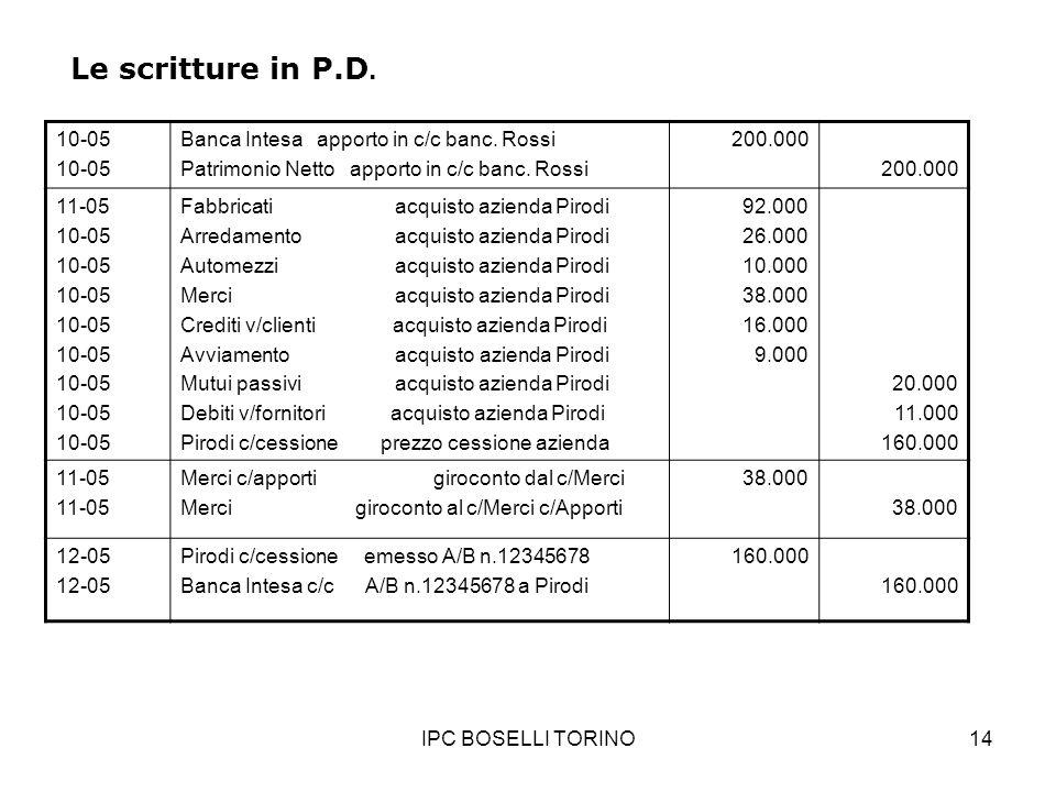 Le scritture in P.D. 10-05 Banca Intesa apporto in c/c banc. Rossi