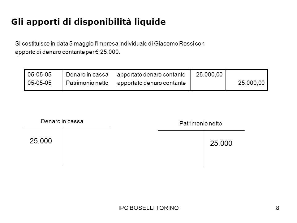 Gli apporti di disponibilità liquide