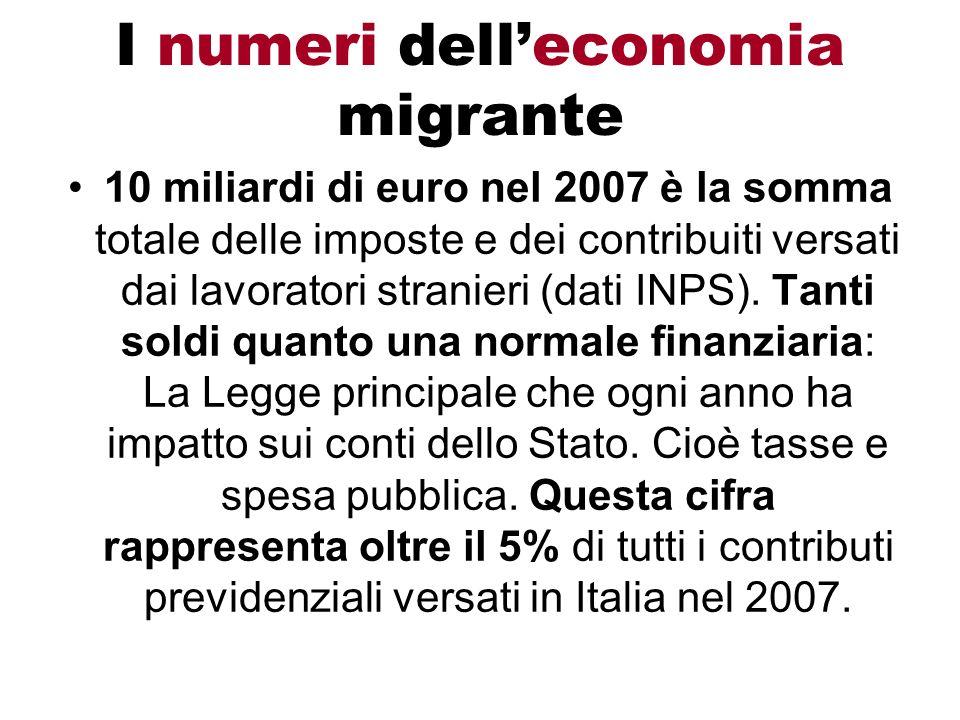 I numeri dell'economia migrante