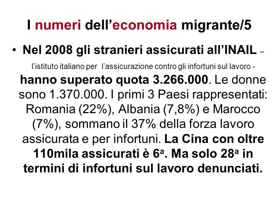 I numeri dell'economia migrante/5