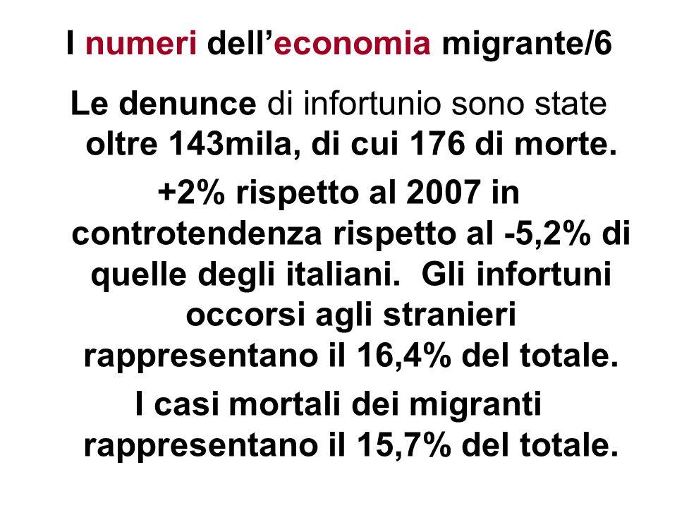 I numeri dell'economia migrante/6