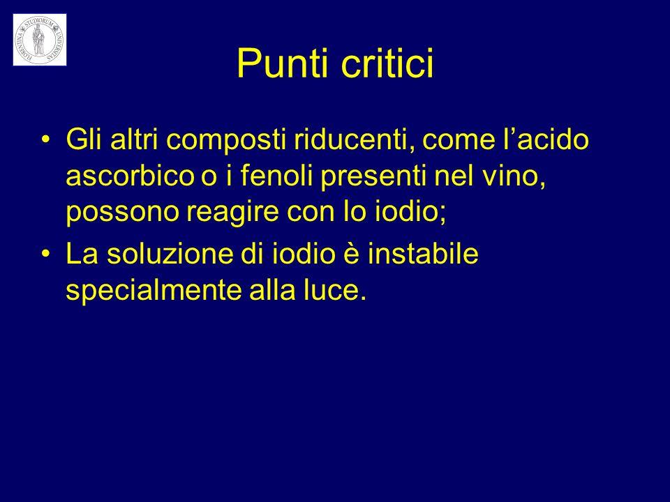 Punti critici Gli altri composti riducenti, come l'acido ascorbico o i fenoli presenti nel vino, possono reagire con lo iodio;