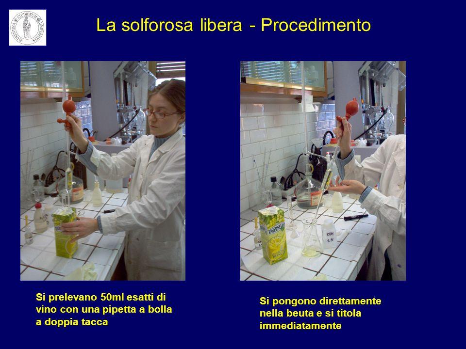 La solforosa libera - Procedimento