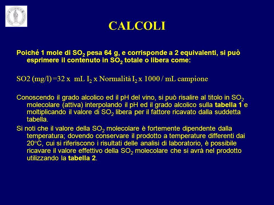 CALCOLI SO2 (mg/l) =32 x mL I2 x Normalità I2 x 1000 / mL campione