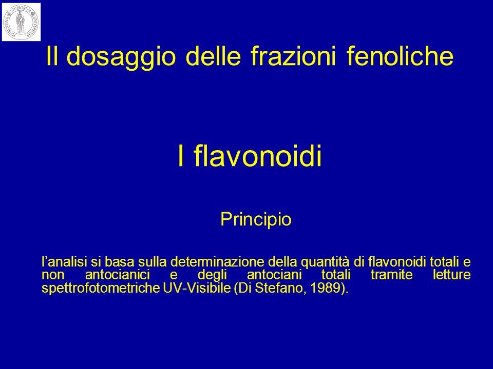 Il dosaggio delle frazioni fenoliche I flavonoidi