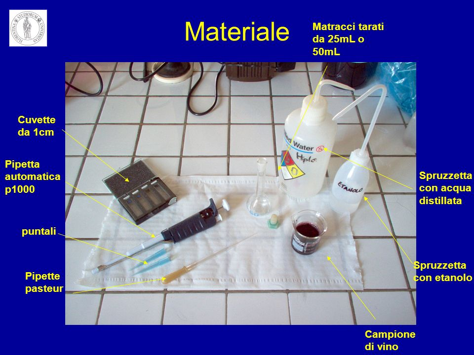 Materiale Matracci tarati da 25mL o 50mL Cuvette da 1cm