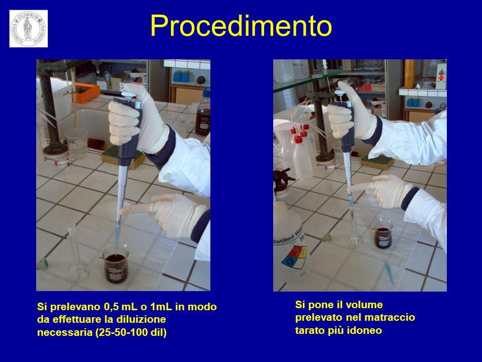 Procedimento Si prelevano 0,5 mL o 1mL in modo da effettuare la diluizione necessaria (25-50-100 dil)