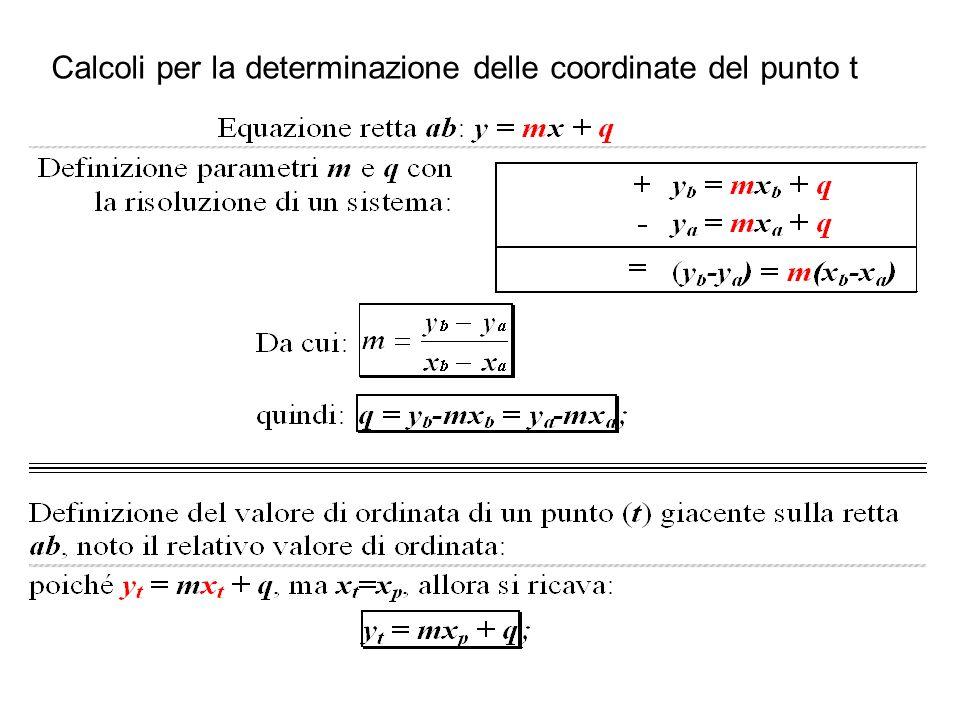 Calcoli per la determinazione delle coordinate del punto t