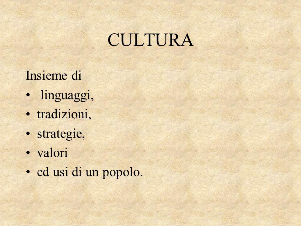 CULTURA Insieme di linguaggi, tradizioni, strategie, valori