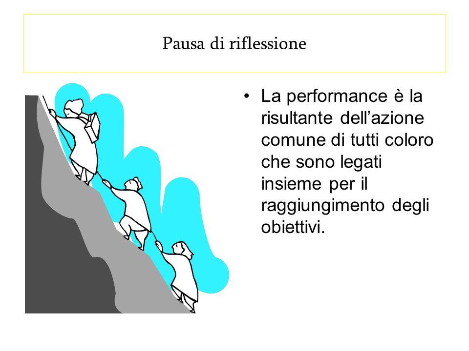 Pausa di riflessioneLa performance è la risultante dell'azione comune di tutti coloro che sono legati insieme per il raggiungimento degli obiettivi.