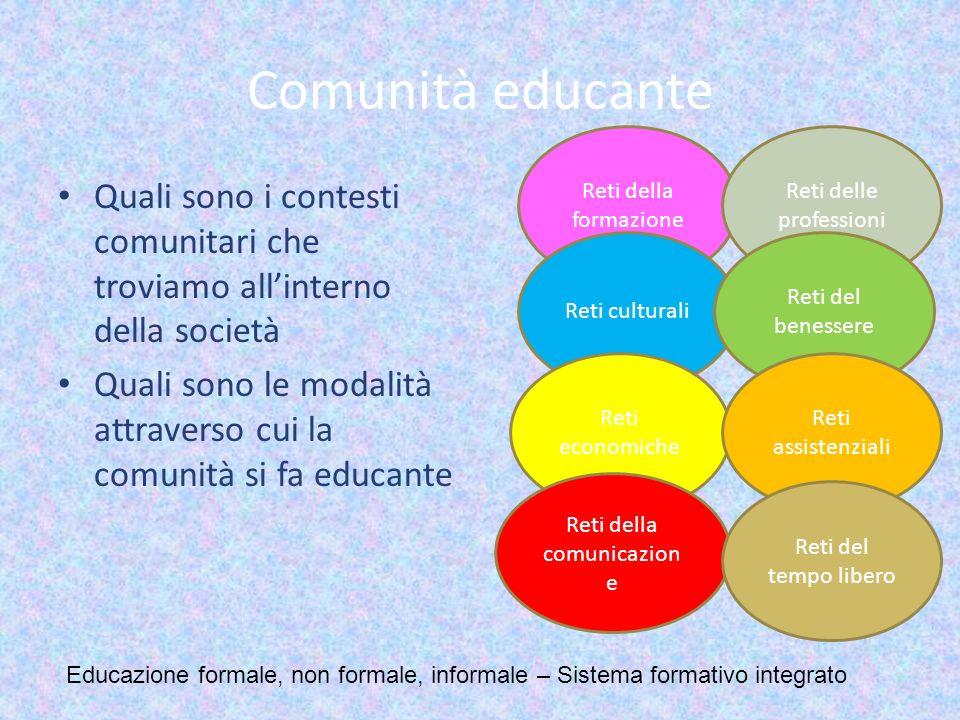 Comunità educanteReti della formazione. Reti delle professioni. Quali sono i contesti comunitari che troviamo all'interno della società.