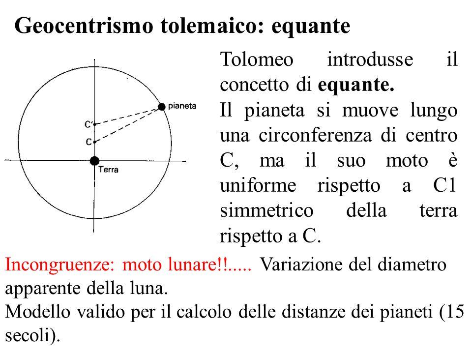 Geocentrismo tolemaico: equante