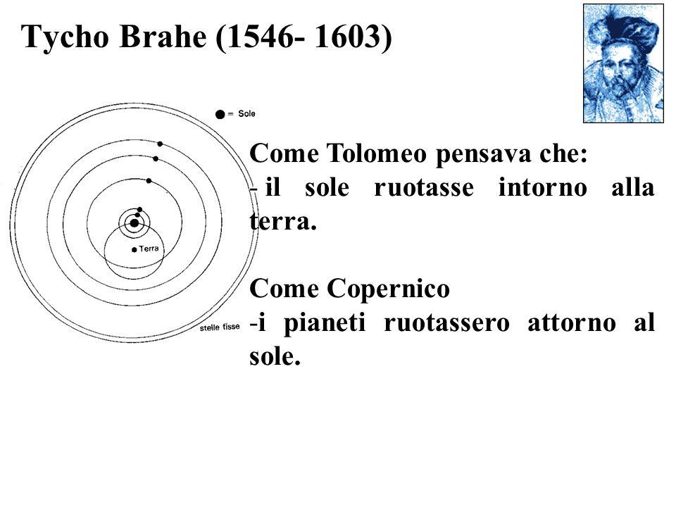 Tycho Brahe (1546- 1603) Come Tolomeo pensava che: