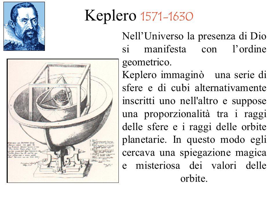 Keplero 1571-1630 Nell'Universo la presenza di Dio si manifesta con l'ordine geometrico.