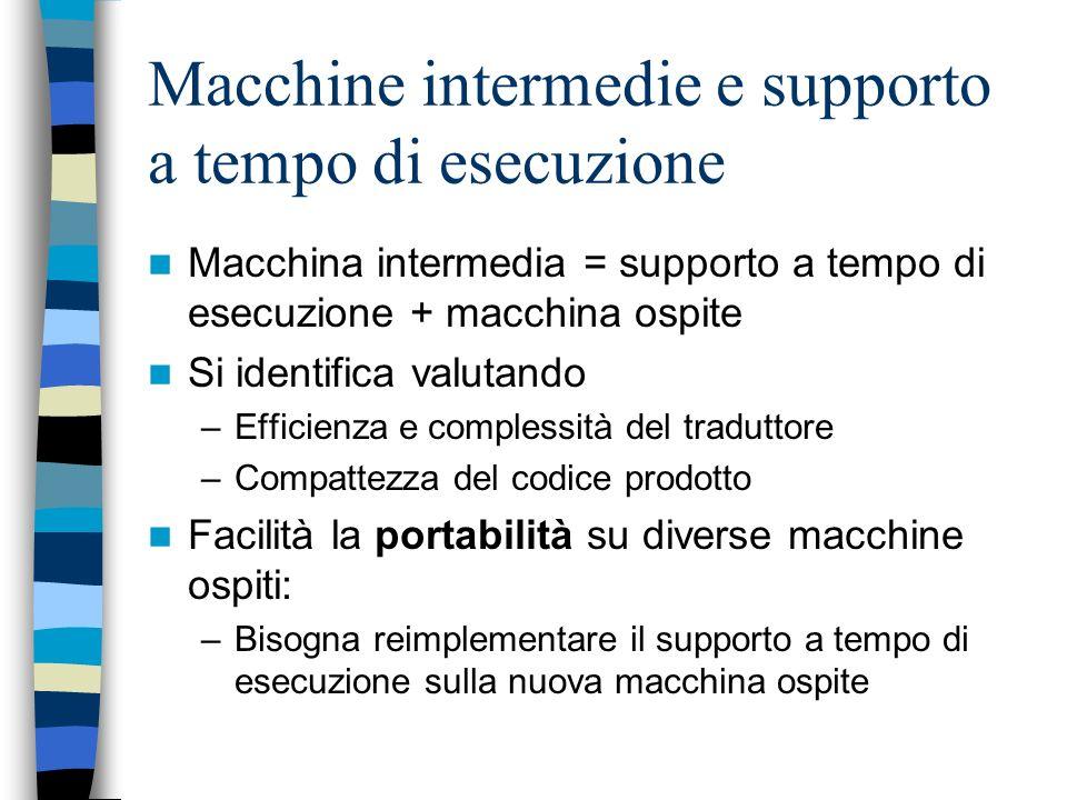 Macchine intermedie e supporto a tempo di esecuzione