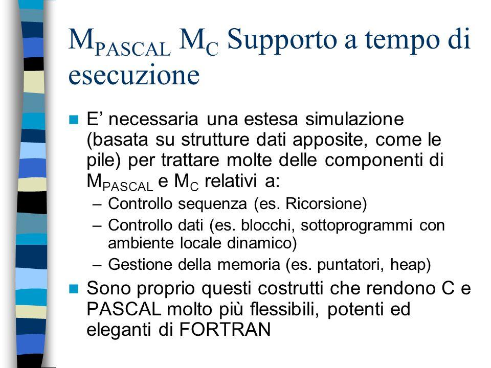 MPASCAL MC Supporto a tempo di esecuzione