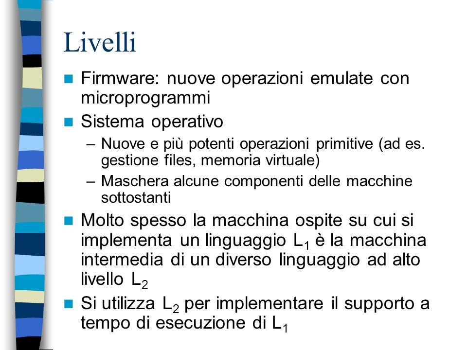 Livelli Firmware: nuove operazioni emulate con microprogrammi
