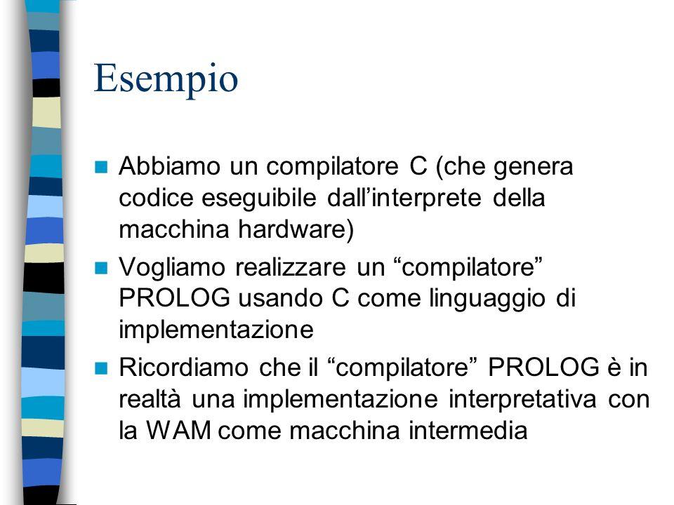 Esempio Abbiamo un compilatore C (che genera codice eseguibile dall'interprete della macchina hardware)