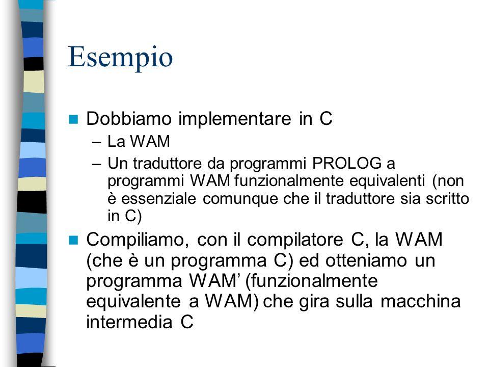 Esempio Dobbiamo implementare in C