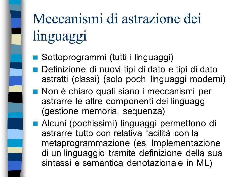 Meccanismi di astrazione dei linguaggi