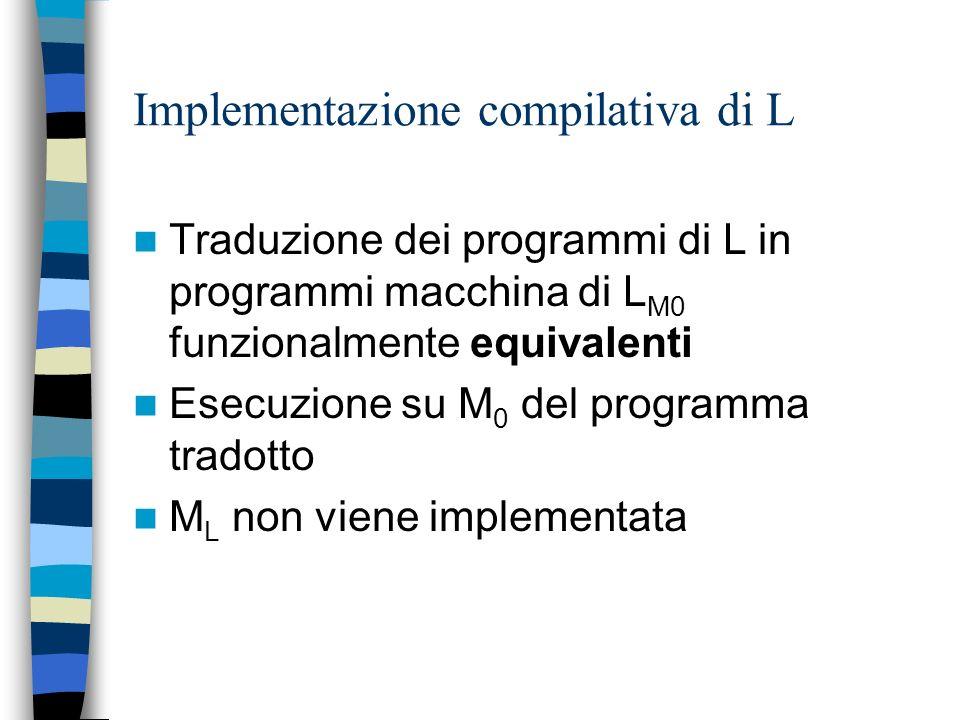Implementazione compilativa di L