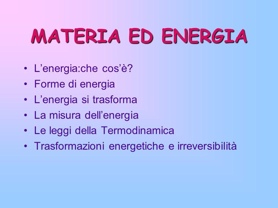 MATERIA ED ENERGIA L'energia:che cos'è Forme di energia