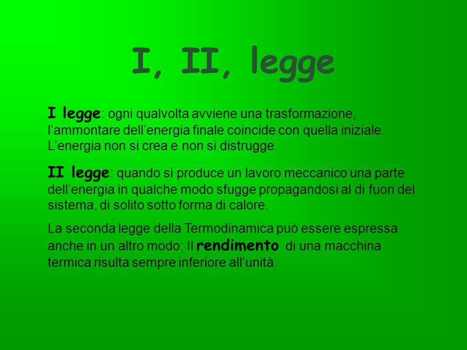 I, II, legge