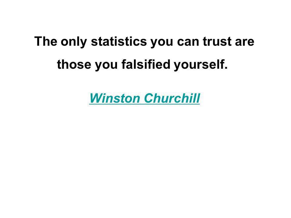The only statistics you can trust are those you falsified yourself.