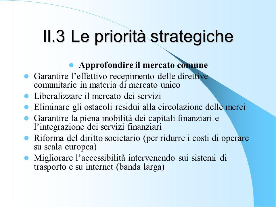 II.3 Le priorità strategiche