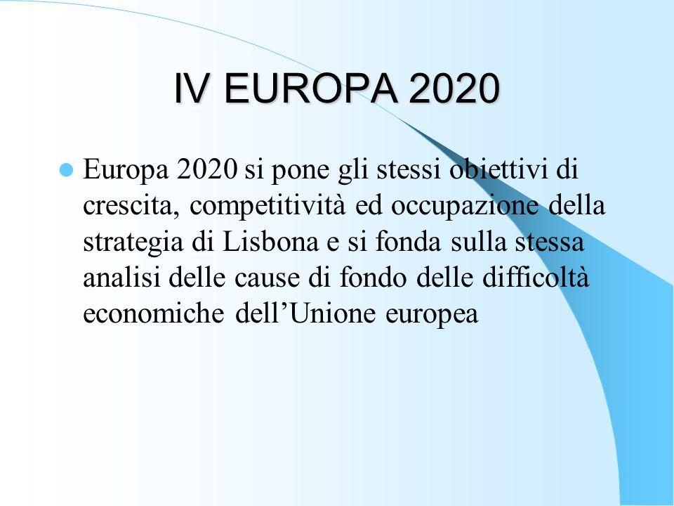 IV EUROPA 2020