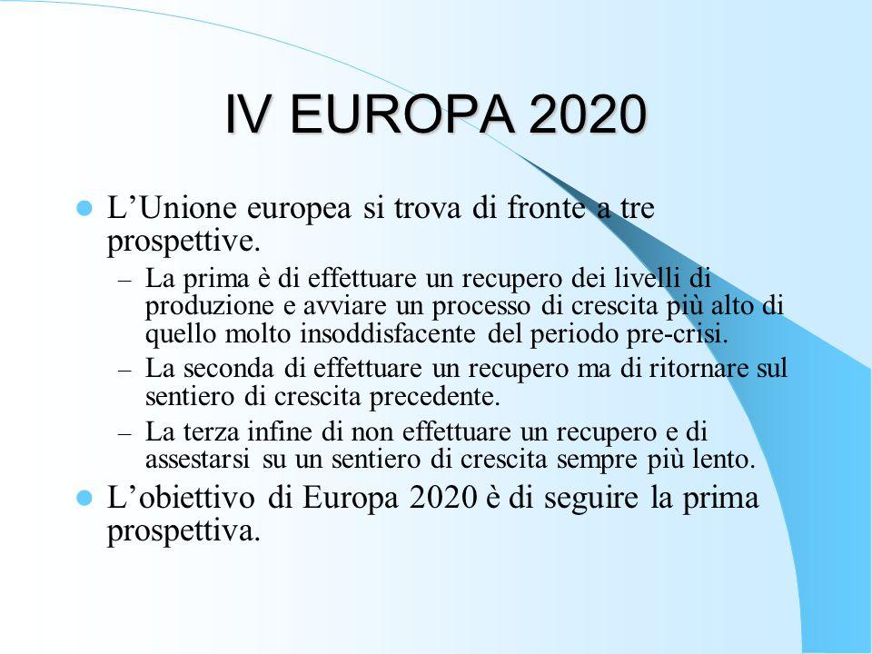 IV EUROPA 2020 L'Unione europea si trova di fronte a tre prospettive.