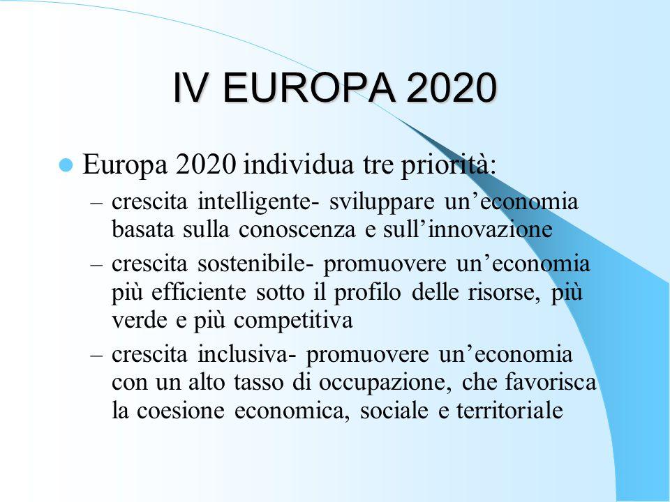 IV EUROPA 2020 Europa 2020 individua tre priorità: