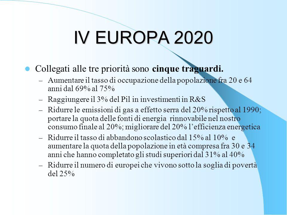 IV EUROPA 2020 Collegati alle tre priorità sono cinque traguardi.