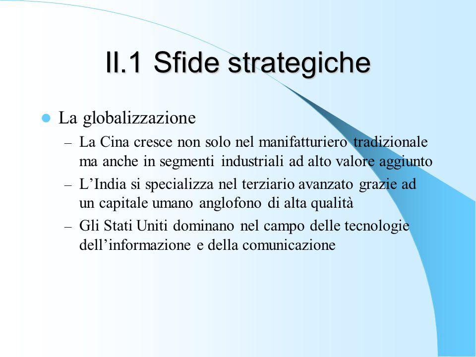 II.1 Sfide strategiche La globalizzazione