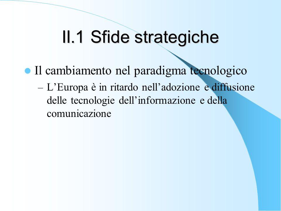 II.1 Sfide strategiche Il cambiamento nel paradigma tecnologico