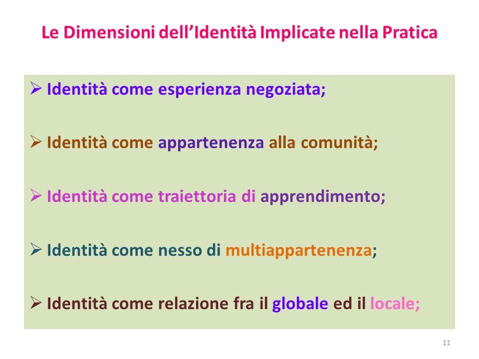 Le Dimensioni dell'Identità Implicate nella Pratica