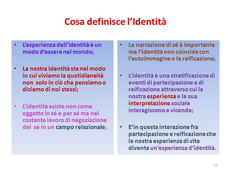 Cosa definisce l'Identità
