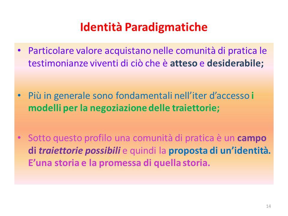 Identità Paradigmatiche