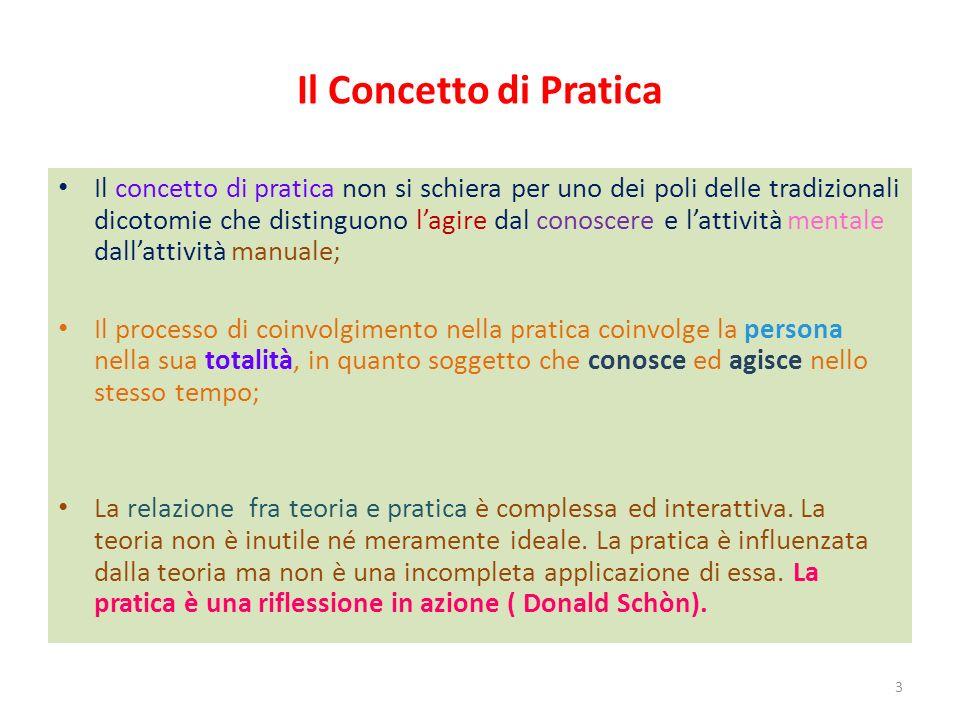 Il Concetto di Pratica