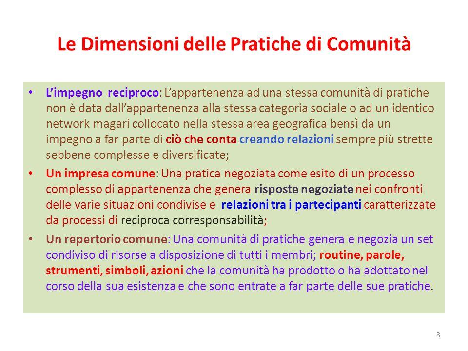 Le Dimensioni delle Pratiche di Comunità