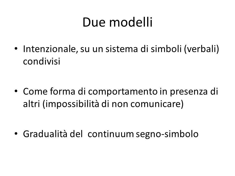 Due modelli Intenzionale, su un sistema di simboli (verbali) condivisi