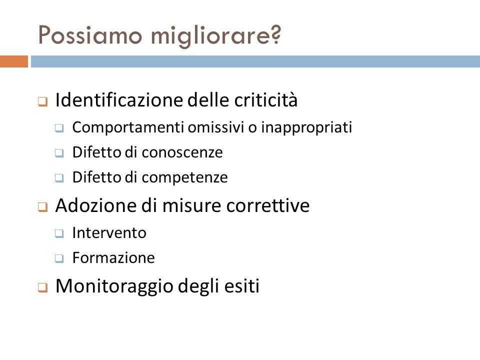 Possiamo migliorare Identificazione delle criticità