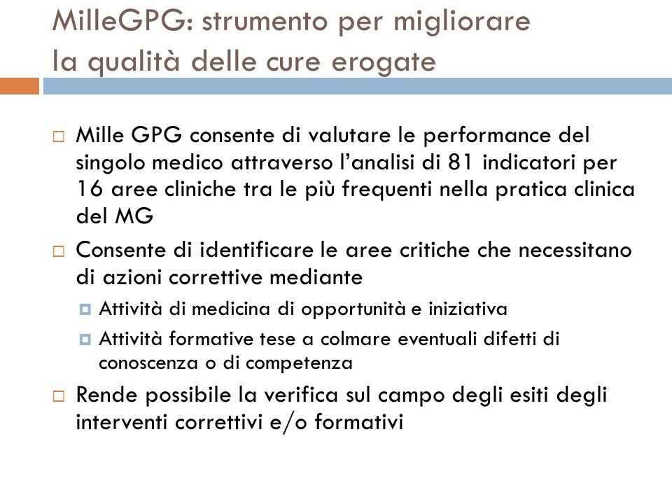 MilleGPG: strumento per migliorare la qualità delle cure erogate