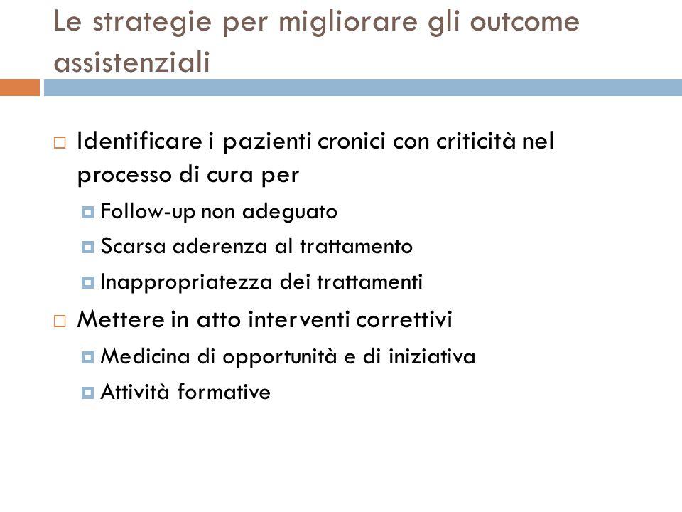 Le strategie per migliorare gli outcome assistenziali