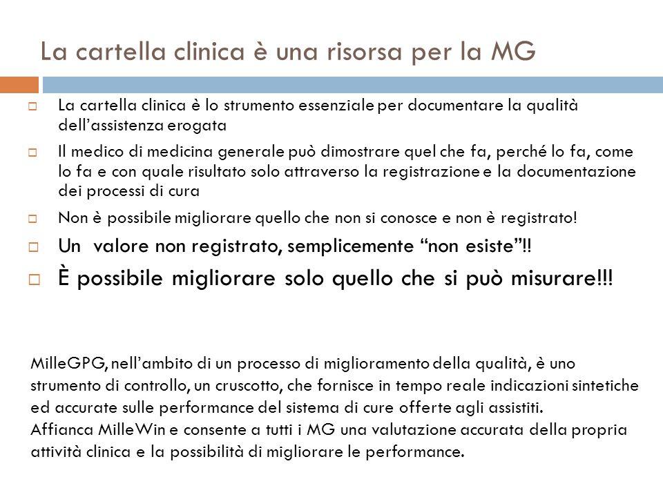 La cartella clinica è una risorsa per la MG