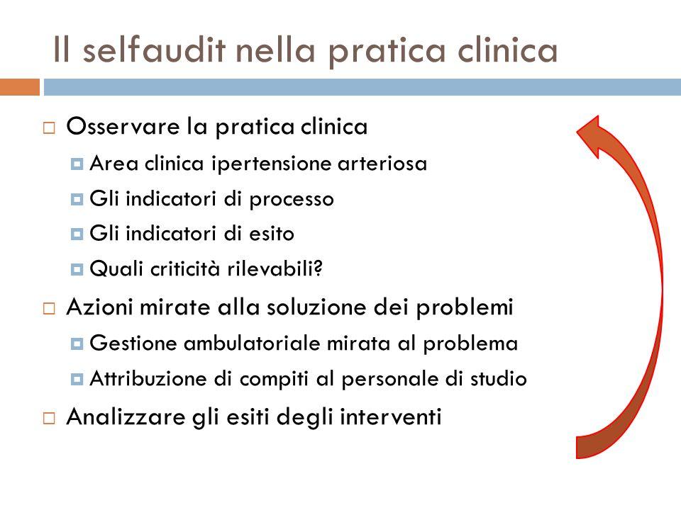 Il selfaudit nella pratica clinica
