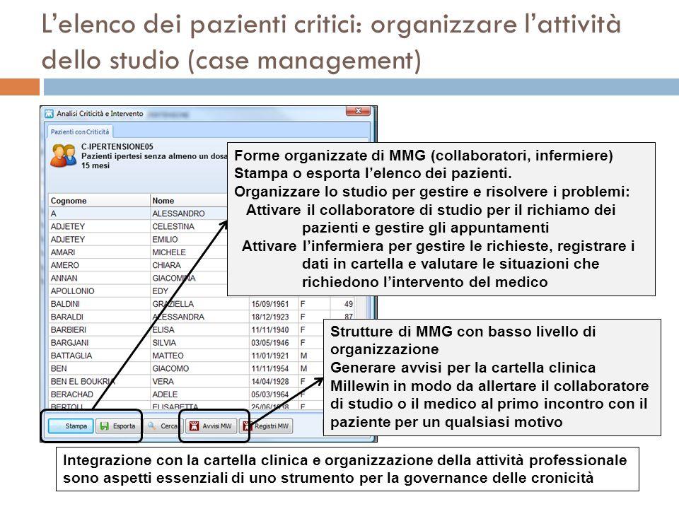 L'elenco dei pazienti critici: organizzare l'attività dello studio (case management)