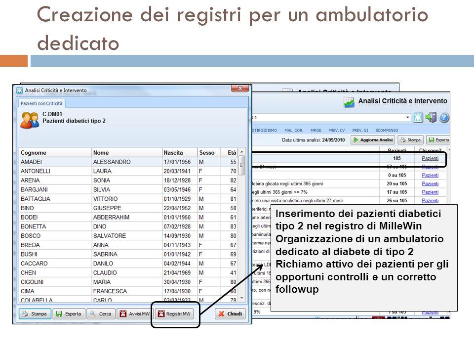 Creazione dei registri per un ambulatorio dedicato