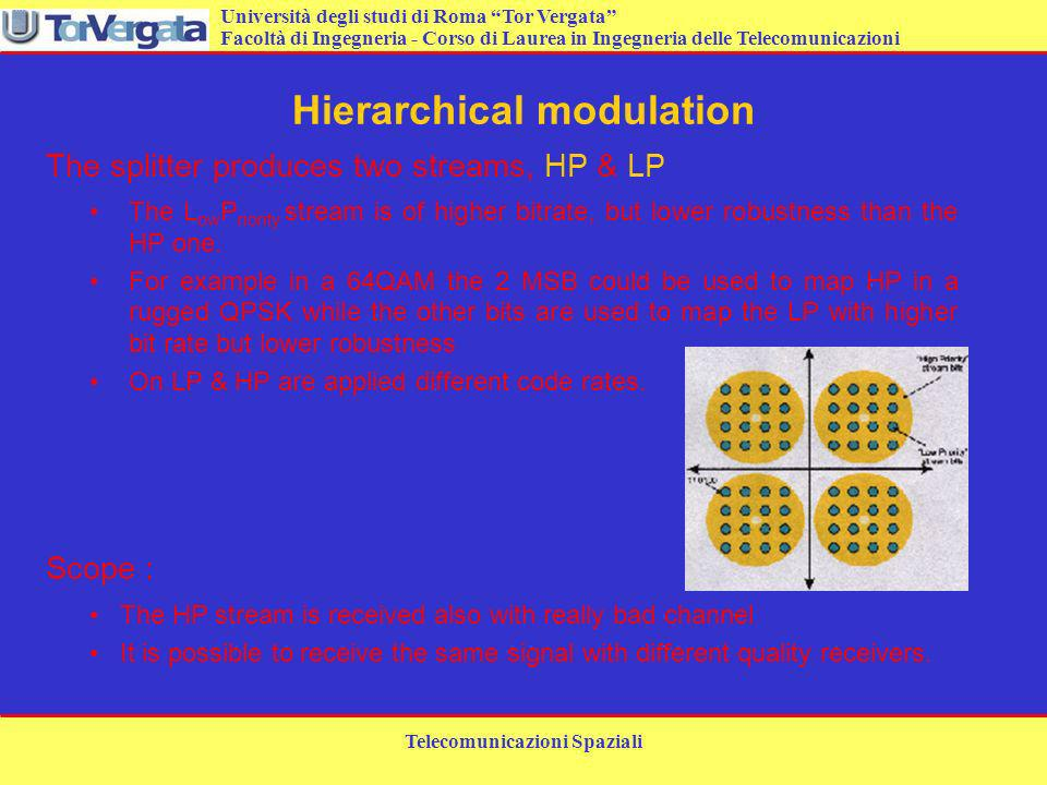 hierarchical modulation Hierarchical modulation preferably uses a 16-ary quadrature amplitude modulation (qam) modulator with a convolutional encoder that combine to effectively provide unequal protection to two different segments of streaming input data, with improved power efficiency with the same bandwidth efficiency, by encoding the first segment as.